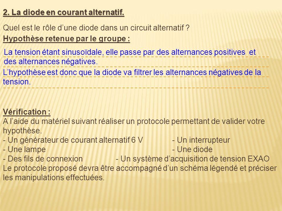 2. La diode en courant alternatif. Quel est le rôle dune diode dans un circuit alternatif ? Hypothèse retenue par le groupe : La tension étant sinusoï