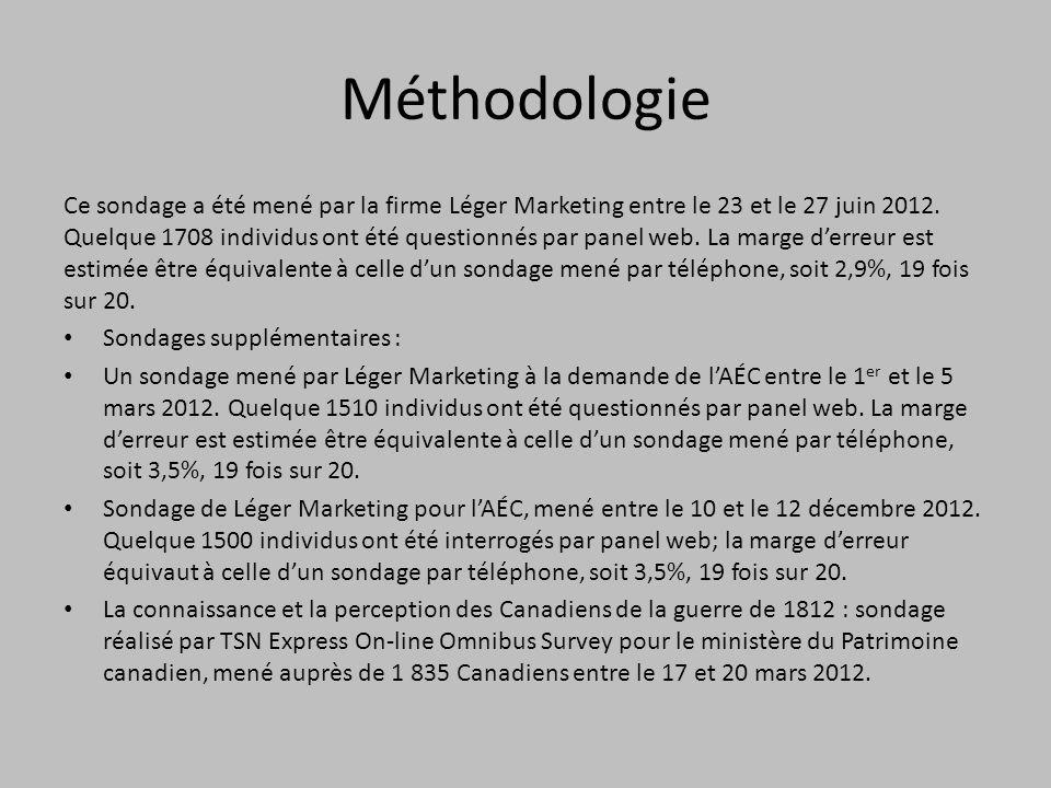 Méthodologie Ce sondage a été mené par la firme Léger Marketing entre le 23 et le 27 juin 2012. Quelque 1708 individus ont été questionnés par panel w