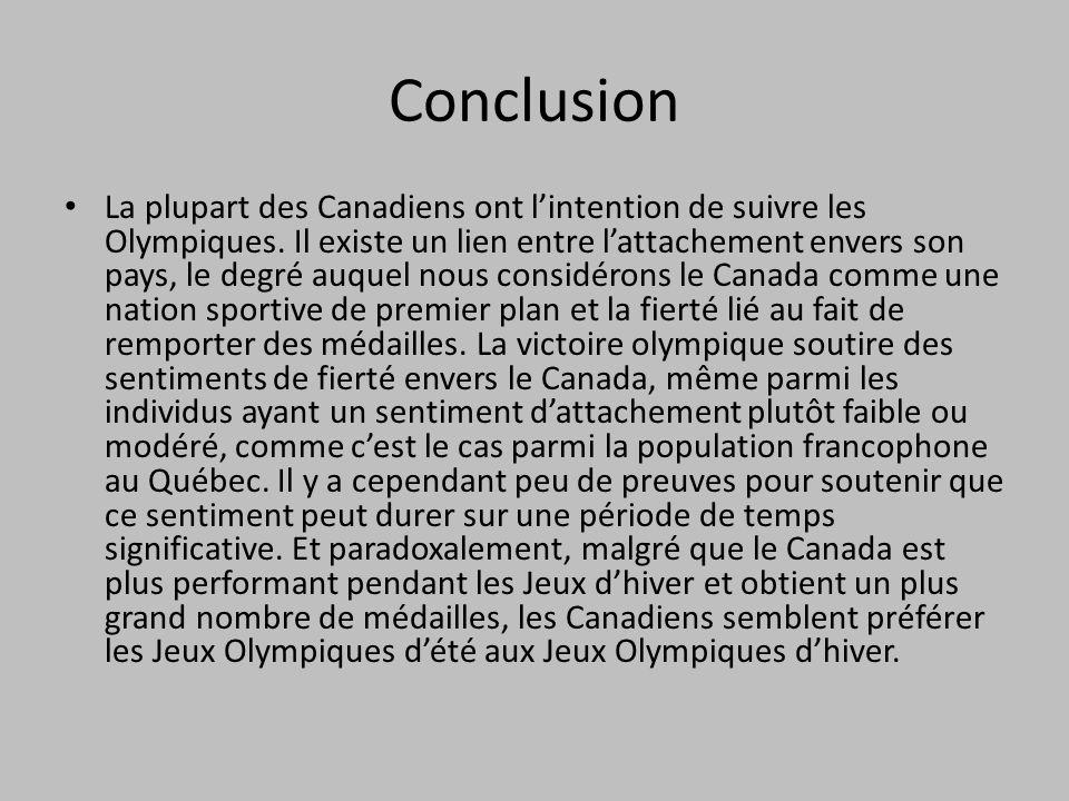 Conclusion La plupart des Canadiens ont lintention de suivre les Olympiques. Il existe un lien entre lattachement envers son pays, le degré auquel nou