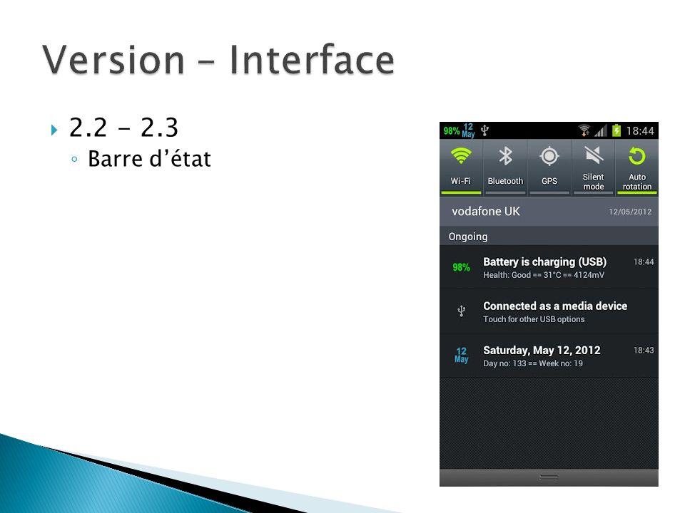 3.2 Boutons virtuels Pas de bouton menu