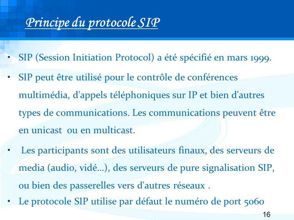 Principe du protocole SIP SIP (Session Initiation Protocol) a été spécifié en mars 1999.