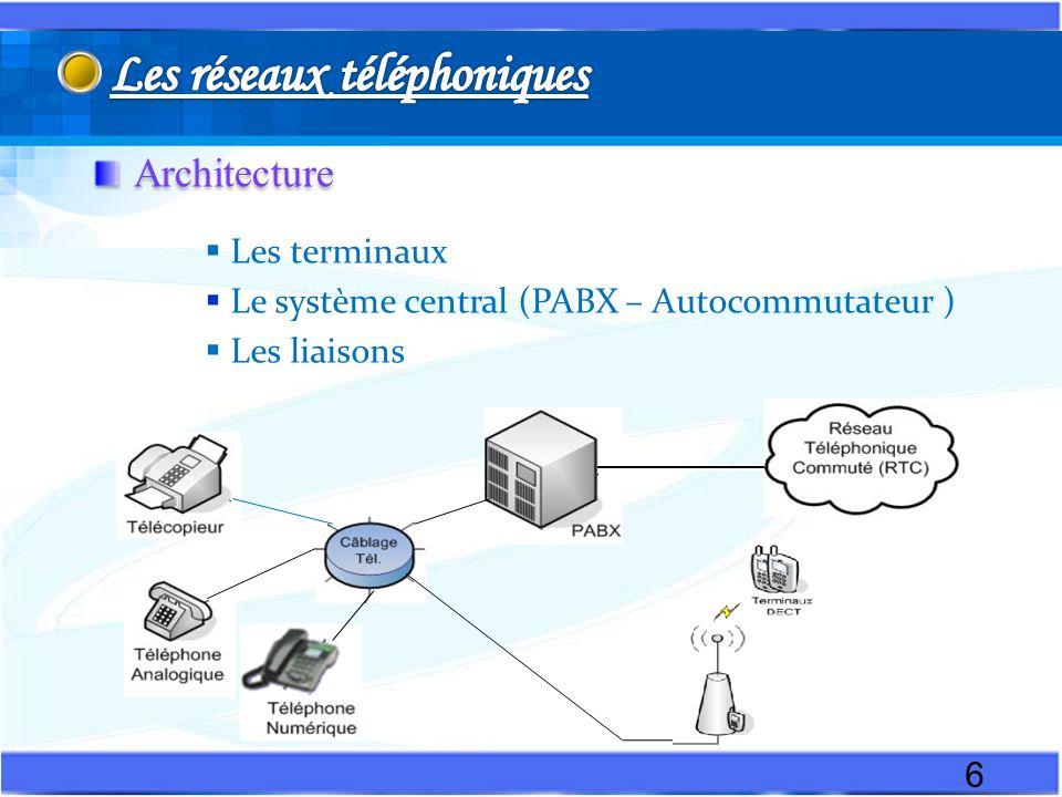 Principe du protocole SIP Les principales fonctions d un protocole de signalisation sont : - localiser un terminal - contacter un terminal pour déterminer sa volonté d établir une session.