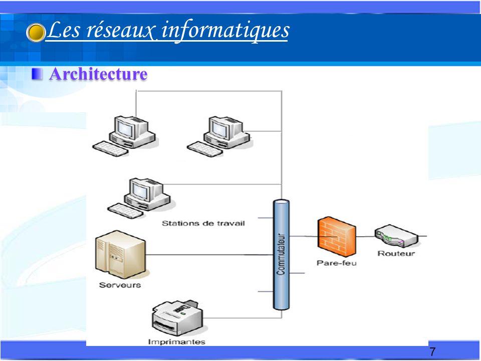 2 réseaux distincts Un seul réseau : ToIP 8 Réseau Téléphonique : PABX Réseau Informatique : Switch La V oIP La ToIP