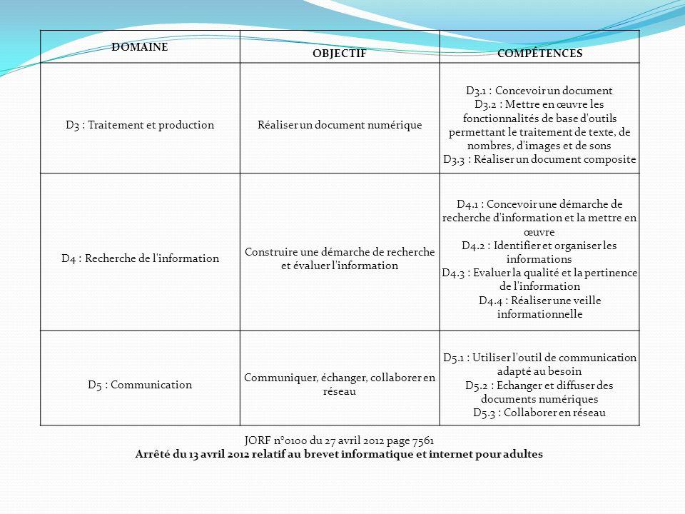 DOMAINE OBJECTIFCOMPÉTENCES D3 : Traitement et productionRéaliser un document numérique D3.1 : Concevoir un document D3.2 : Mettre en œuvre les fonctionnalités de base d outils permettant le traitement de texte, de nombres, d images et de sons D3.3 : Réaliser un document composite D4 : Recherche de l information Construire une démarche de recherche et évaluer l information D4.1 : Concevoir une démarche de recherche d information et la mettre en œuvre D4.2 : Identifier et organiser les informations D4.3 : Evaluer la qualité et la pertinence de l information D4.4 : Réaliser une veille informationnelle D5 : Communication Communiquer, échanger, collaborer en réseau D5.1 : Utiliser l outil de communication adapté au besoin D5.2 : Echanger et diffuser des documents numériques D5.3 : Collaborer en réseau JORF n°0100 du 27 avril 2012 page 7561 Arrêté du 13 avril 2012 relatif au brevet informatique et internet pour adultes