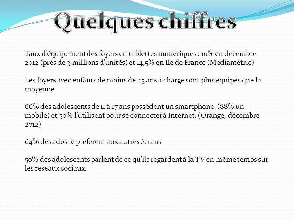 Taux déquipement des foyers en tablettes numériques : 10% en décembre 2012 (près de 3 millions dunités) et 14,5% en Ile de France (Mediamétrie) Les foyers avec enfants de moins de 25 ans à charge sont plus équipés que la moyenne 66% des adolescents de 11 à 17 ans possèdent un smartphone (88% un mobile) et 50% lutilisent pour se connecter à Internet.