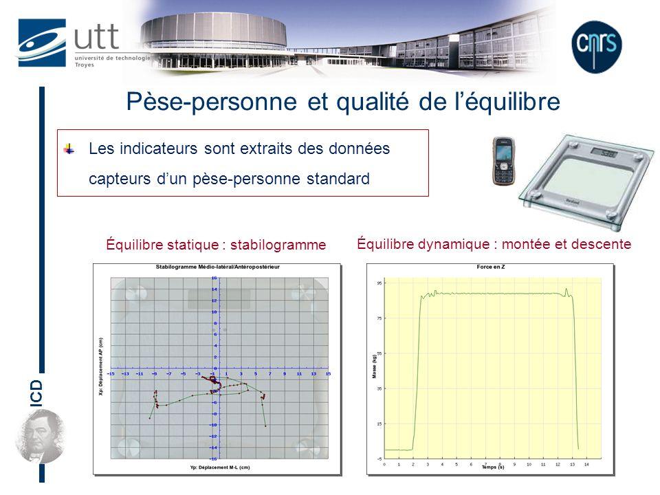 ICD Pèse-personne et qualité de léquilibre Les indicateurs sont extraits des données capteurs dun pèse-personne standard Équilibre statique : stabilog