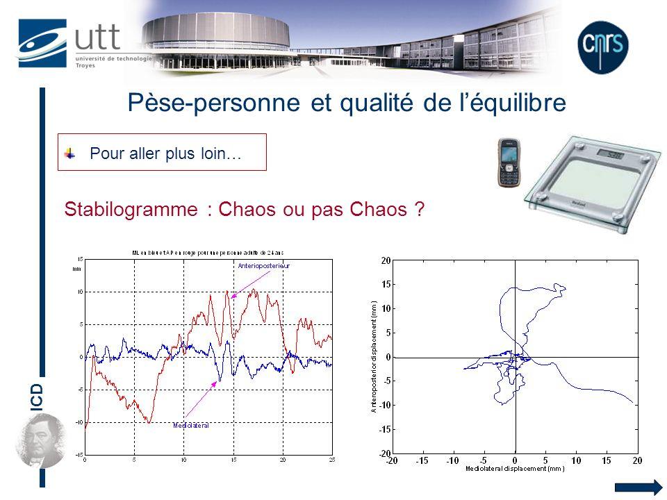 ICD Pèse-personne et qualité de léquilibre Pour aller plus loin… Stabilogramme : Chaos ou pas Chaos ?