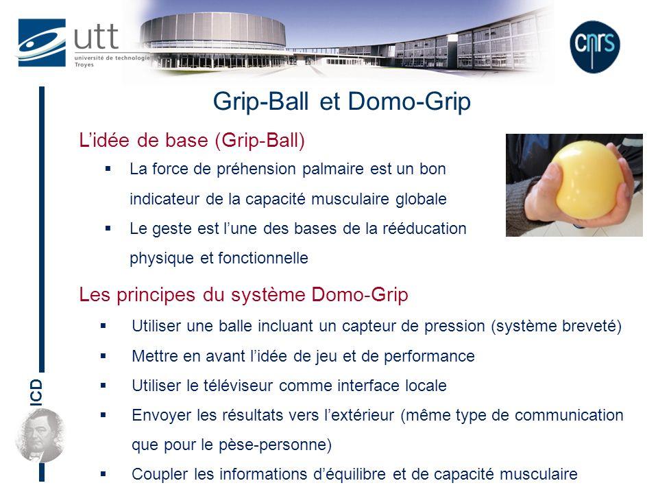 ICD Lidée de base (Grip-Ball) Grip-Ball et Domo-Grip Utiliser une balle incluant un capteur de pression (système breveté) Mettre en avant lidée de jeu