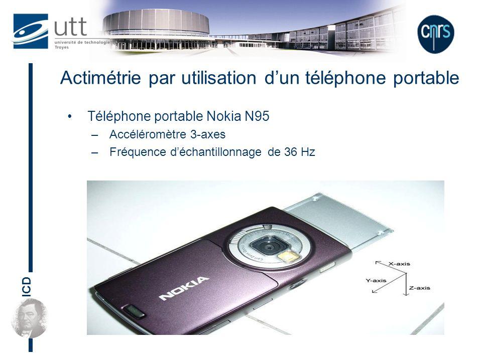 ICD Actimétrie par utilisation dun téléphone portable Téléphone portable Nokia N95 –Accéléromètre 3-axes –Fréquence déchantillonnage de 36 Hz