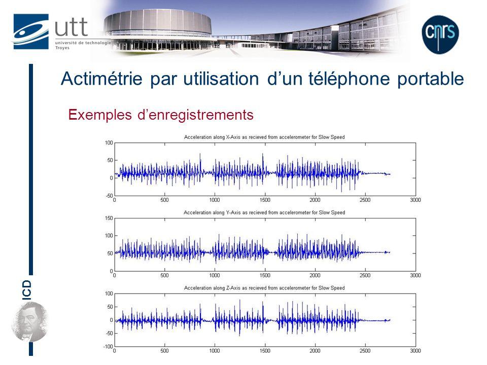 ICD Exemples denregistrements Actimétrie par utilisation dun téléphone portable