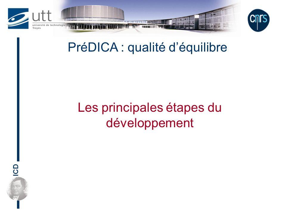 ICD PréDICA : qualité déquilibre Les principales étapes du développement