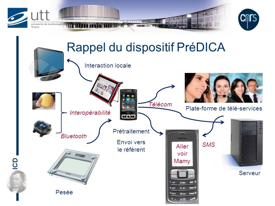 ICD Aller voir Mamy Plate-forme de télé-services Serveur SMS Pesée Prétraitement Envoi vers le référent Bluetooth Télécom Interopérabilité Interaction