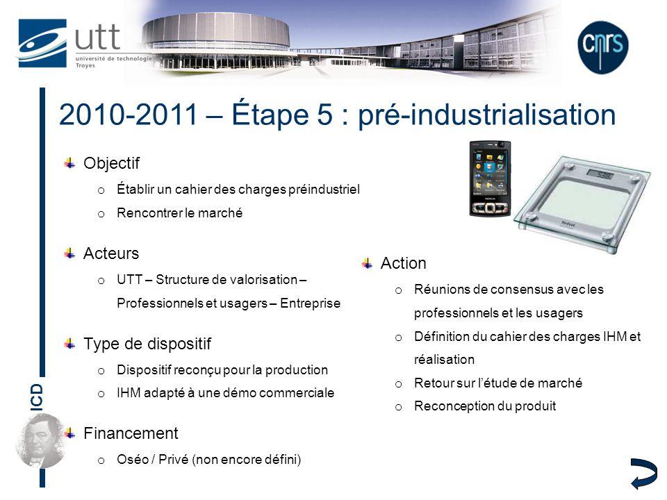 ICD Objectif o Établir un cahier des charges préindustriel o Rencontrer le marché Acteurs o UTT – Structure de valorisation – Professionnels et usager