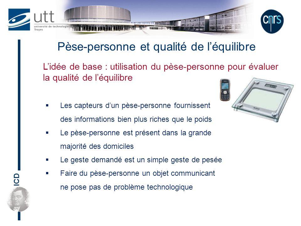 ICD Pèse-personne et qualité de léquilibre Lidée de base : utilisation du pèse-personne pour évaluer la qualité de léquilibre Les capteurs dun pèse-pe