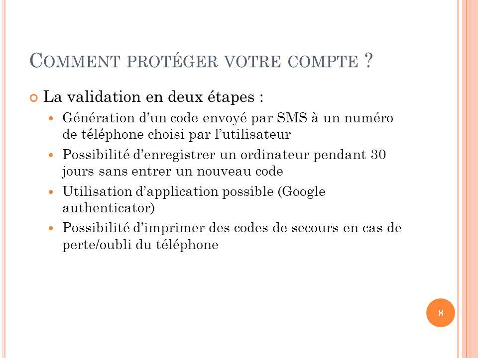 C OMMENT PROTÉGER VOTRE COMPTE ? La validation en deux étapes : Génération dun code envoyé par SMS à un numéro de téléphone choisi par lutilisateur Po