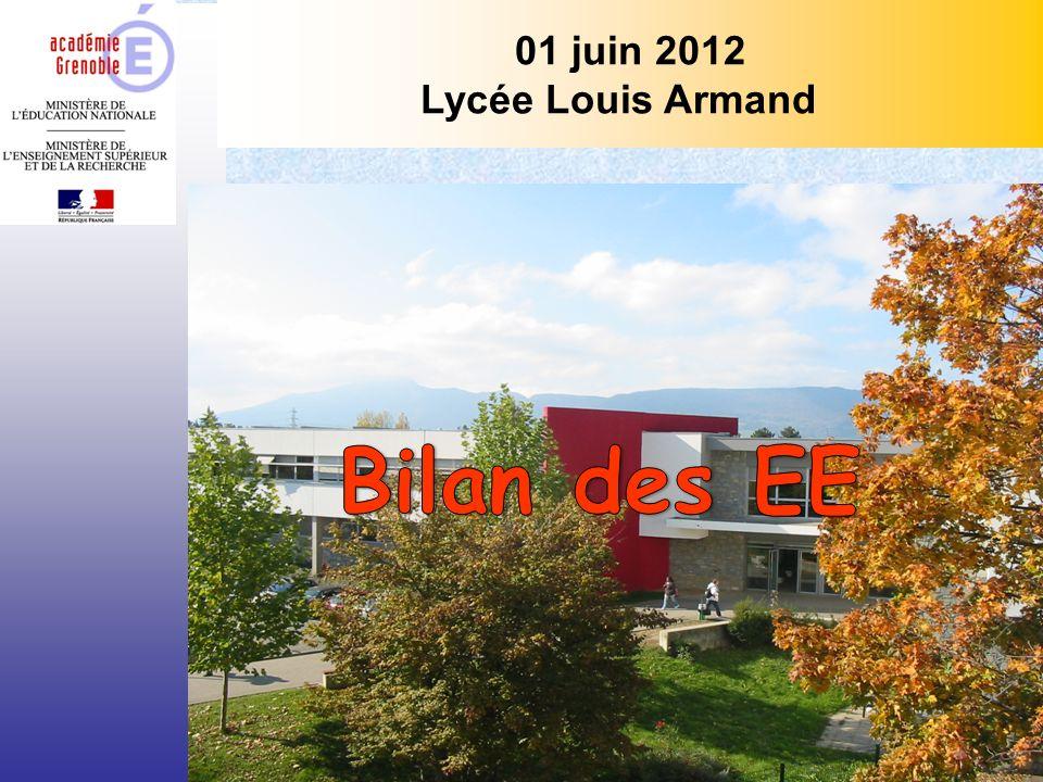 J Cl PERROUX IA-IPR STI 01 juin 2012 Lycée Louis Armand