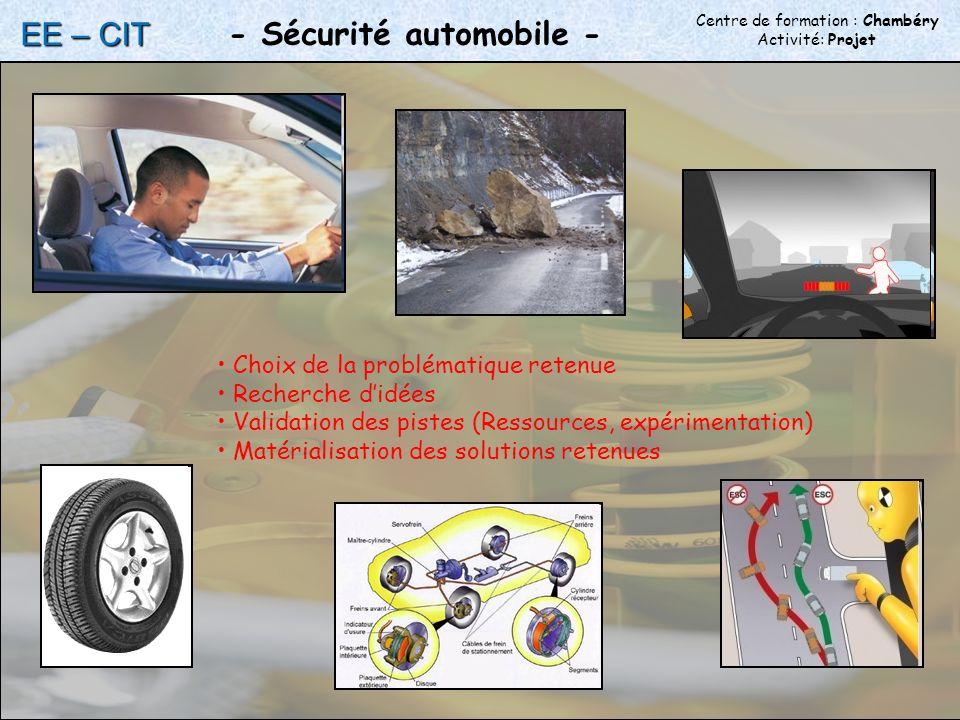 Centre de formation : Chambéry Activité: Projet - Sécurité automobile - EE – CIT Choix de la problématique retenue Recherche didées Validation des pistes (Ressources, expérimentation) Matérialisation des solutions retenues