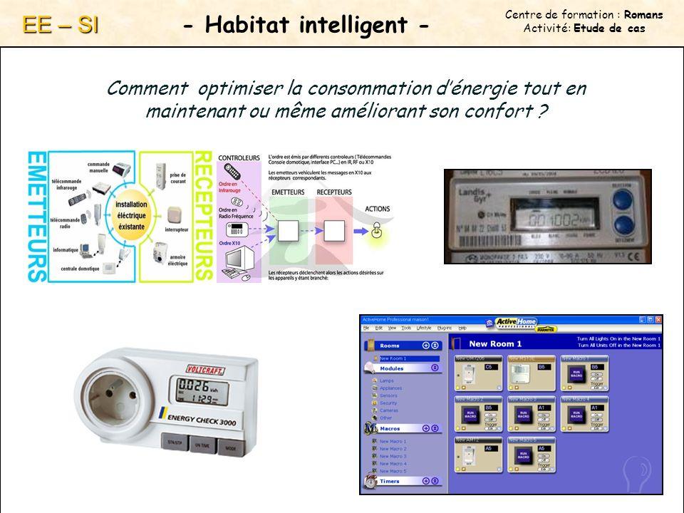 Centre de formation : Romans Activité: Etude de cas - Habitat intelligent - EE – SI Comment optimiser la consommation dénergie tout en maintenant ou même améliorant son confort ?
