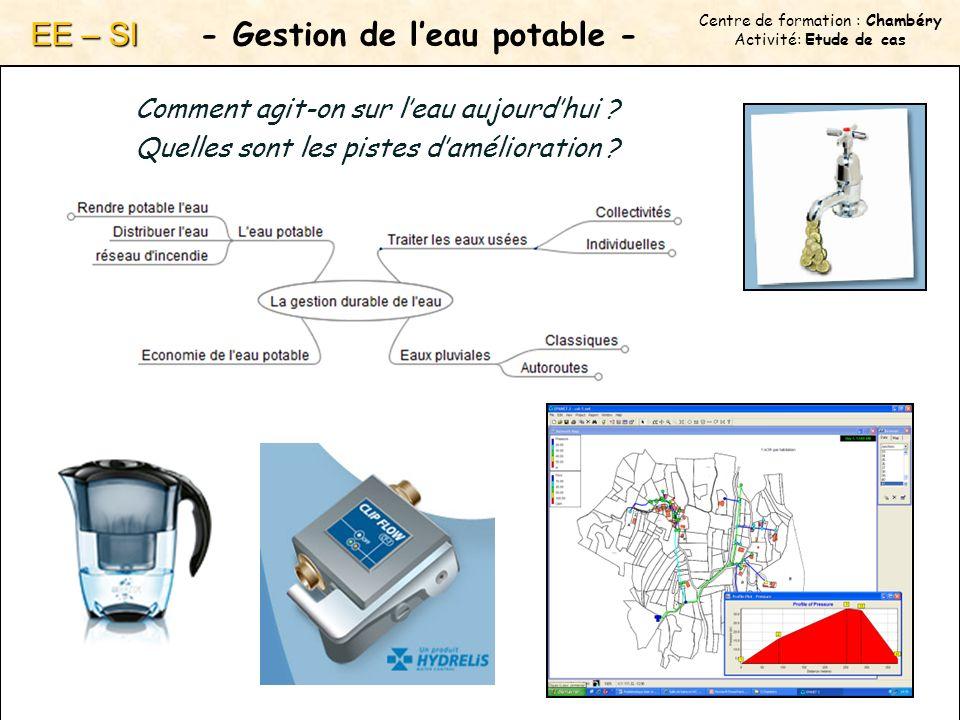 Centre de formation : Chambéry Activité: Etude de cas - Gestion de leau potable - EE – SI Comment agit-on sur leau aujourdhui .
