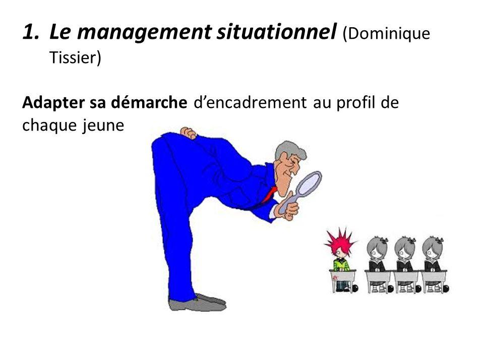 Le management situationnel Evaluer la compétence, lautonomie et la motivation Compétence + Autonomie + Motivation + encadrement participatif ou délégatif => initiatives + responsabilités + Compétence -- Autonomie -- Motivation -- Contrôle + directif => consignes détaillées