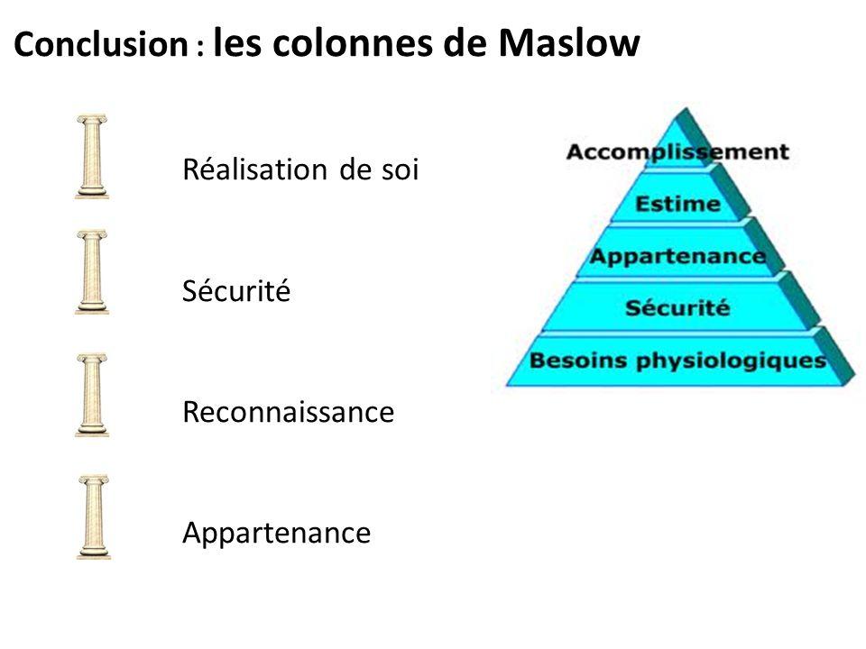 Bibliographie sur linfluence Dominique Tissier, Le management situationnel, INSEP Consulting, 2001.
