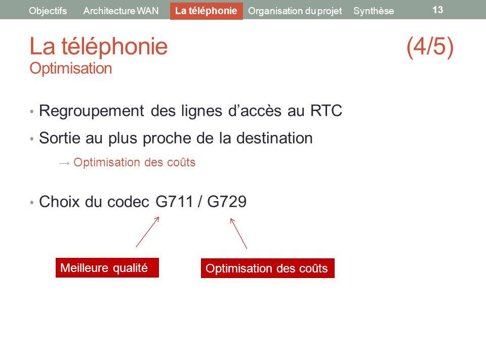 Regroupement des lignes daccès au RTC Sortie au plus proche de la destination Optimisation des coûts Choix du codec G711 / G729 13 ObjectifsArchitectu