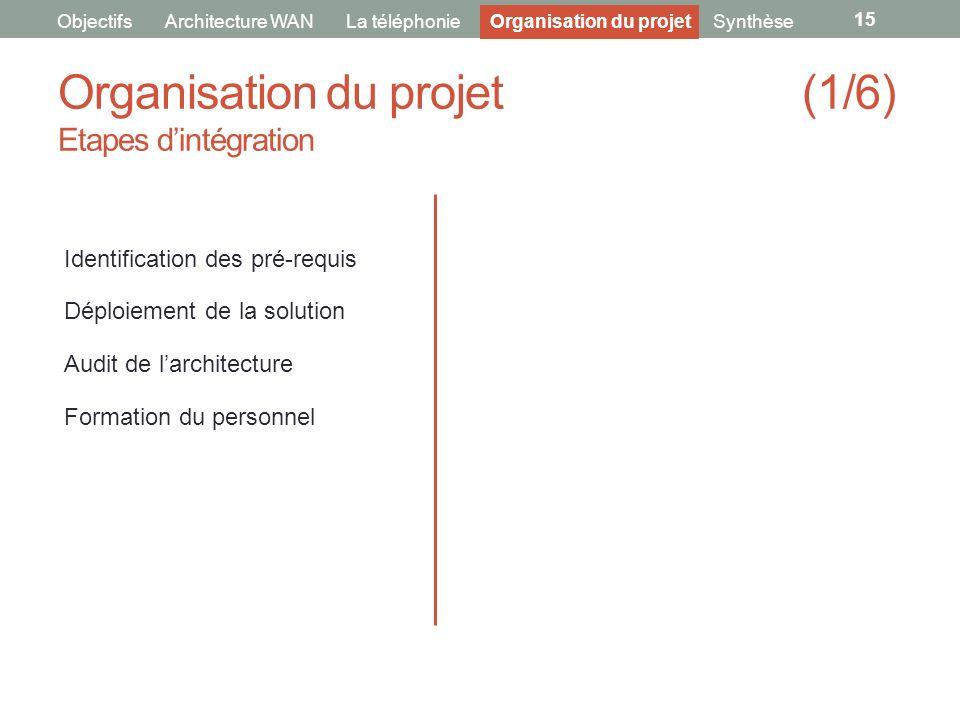 Organisation du projet (1/6) Etapes dintégration 15 ObjectifsArchitecture WANLa téléphonie Identification des pré-requis Déploiement de la solution Au
