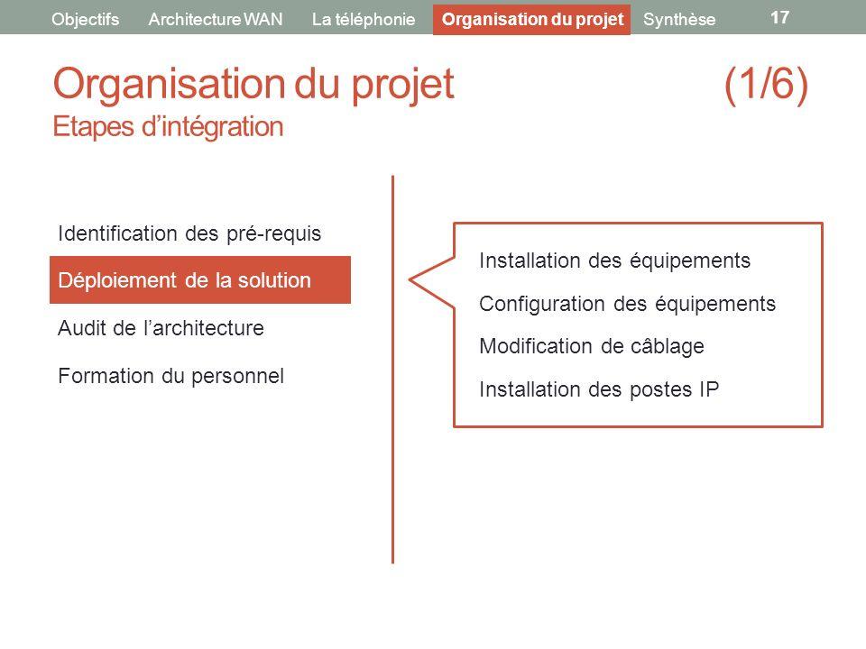 Organisation du projet (1/6) Etapes dintégration 17 ObjectifsArchitecture WANLa téléphonie Identification des pré-requis Déploiement de la solution Au
