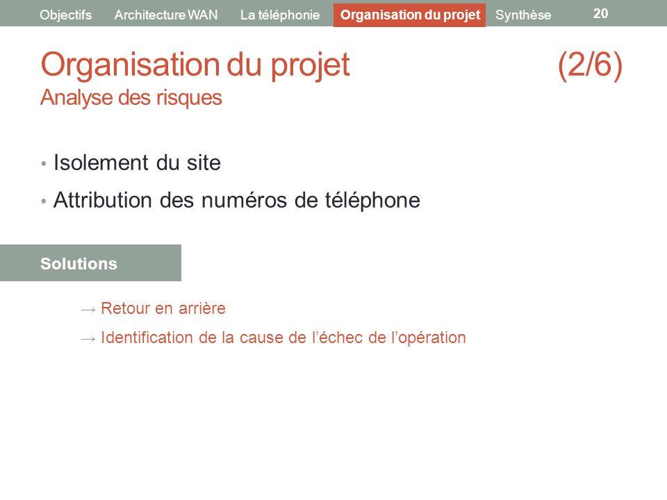 Organisation du projet (2/6) Analyse des risques 20 ObjectifsArchitecture WANLa téléphonieOrganisation du projet Isolement du site Attribution des num