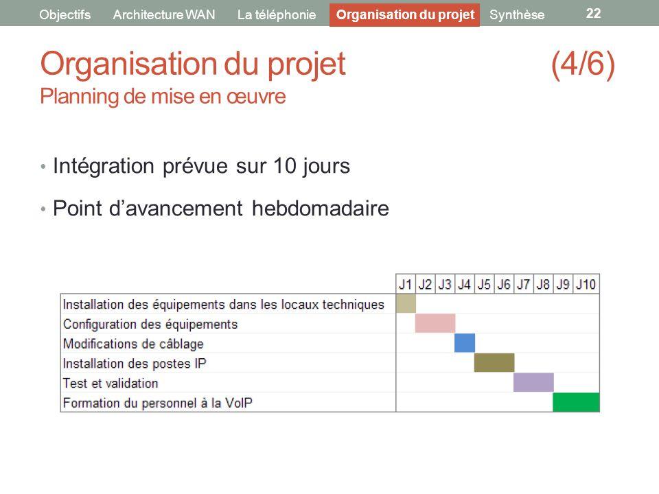Organisation du projet (4/6) Planning de mise en œuvre 22 ObjectifsArchitecture WANLa téléphonieOrganisation du projetSynthèse Intégration prévue sur