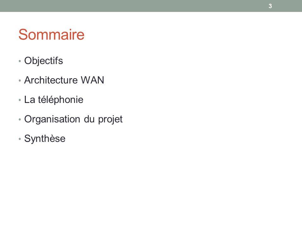 Sommaire Objectifs Architecture WAN La téléphonie Organisation du projet Synthèse 3