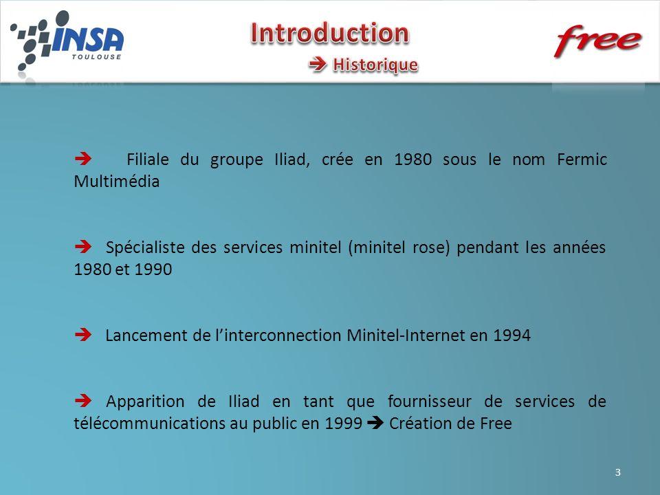 Filiale du groupe Iliad, crée en 1980 sous le nom Fermic Multimédia Spécialiste des services minitel (minitel rose) pendant les années 1980 et 1990 Lancement de linterconnection Minitel-Internet en 1994 Apparition de Iliad en tant que fournisseur de services de télécommunications au public en 1999 Création de Free 3