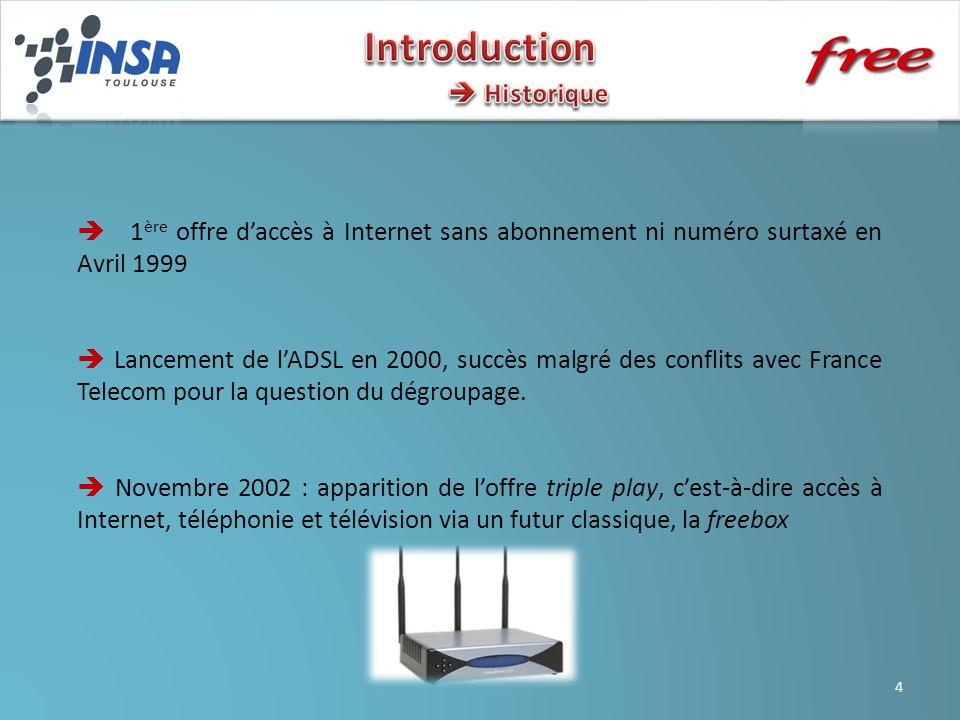 1 ère offre daccès à Internet sans abonnement ni numéro surtaxé en Avril 1999 Lancement de lADSL en 2000, succès malgré des conflits avec France Telec