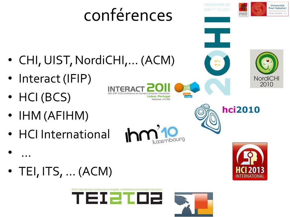 conférences CHI, UIST, NordiCHI,… (ACM) Interact (IFIP) HCI (BCS) IHM (AFIHM) HCI International … TEI, ITS, … (ACM)