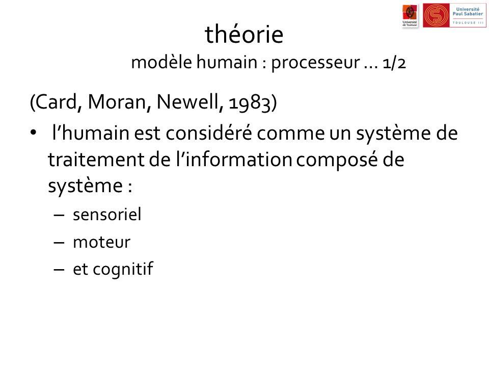 théorie modèle humain : processeur … 1/2 (Card, Moran, Newell, 1983) lhumain est considéré comme un système de traitement de linformation composé de s