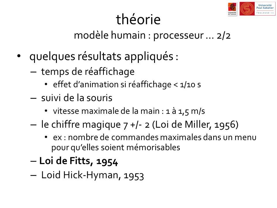 théorie modèle humain : processeur … 2/2 quelques résultats appliqués : – temps de réaffichage effet danimation si réaffichage < 1/10 s – suivi de la