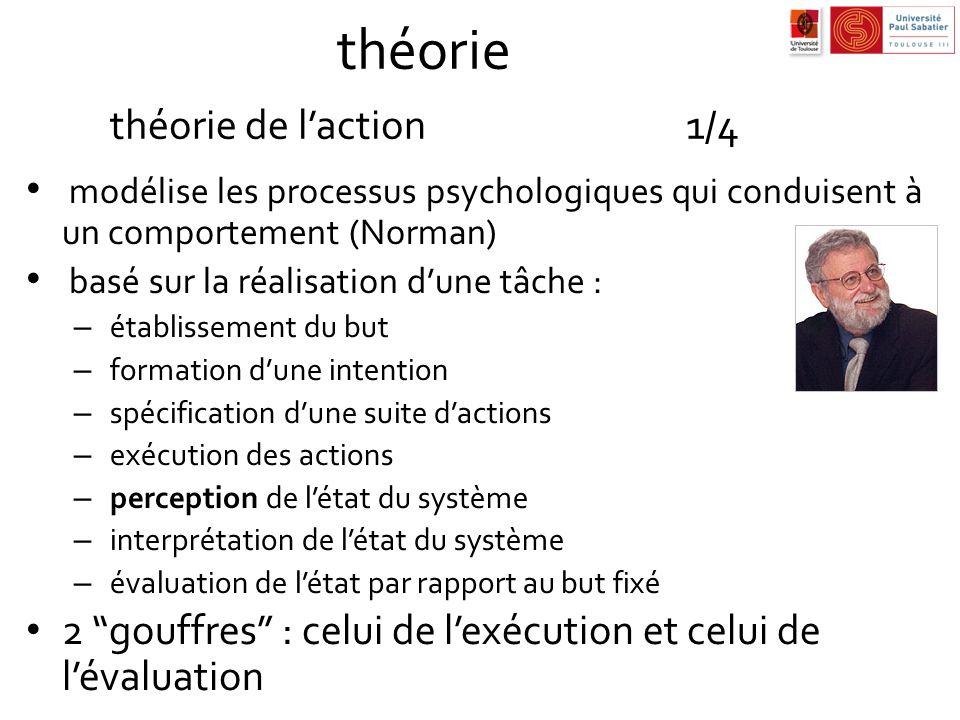 théorie théorie de laction1/4 modélise les processus psychologiques qui conduisent à un comportement (Norman) basé sur la réalisation dune tâche : – é