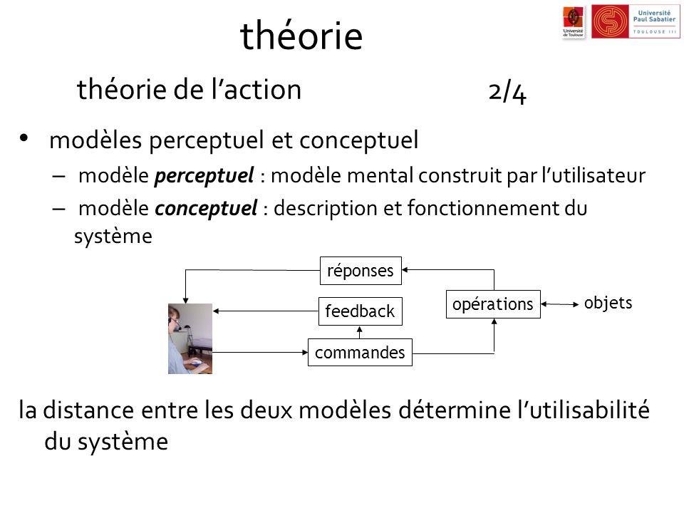 théorie théorie de laction2/4 modèles perceptuel et conceptuel – modèle perceptuel : modèle mental construit par lutilisateur – modèle conceptuel : de