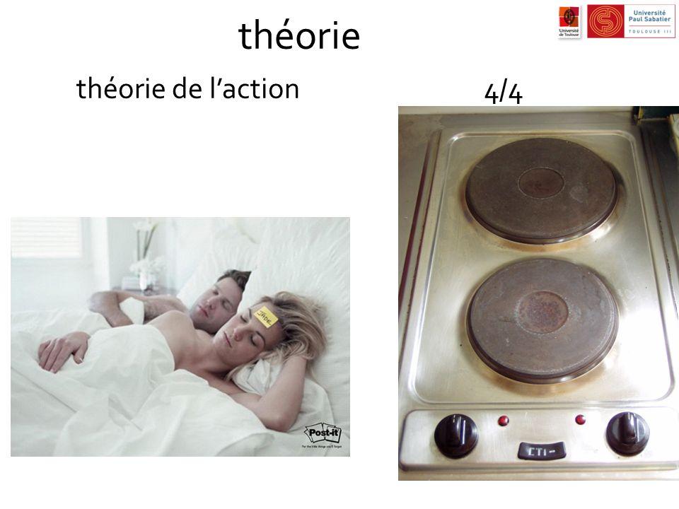 théorie théorie de laction4/4