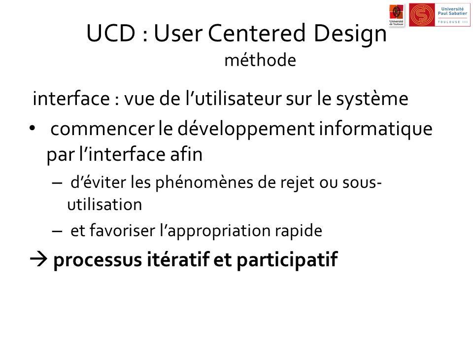 UCD : User Centered Design méthode interface : vue de lutilisateur sur le système commencer le développement informatique par linterface afin – dévite
