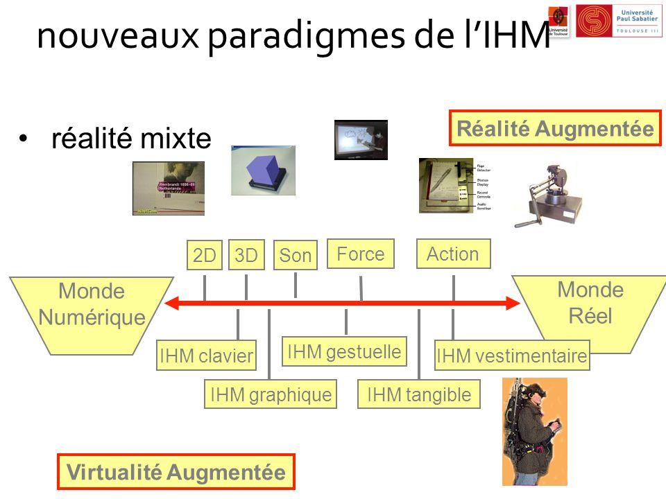 Monde Réel Monde Numérique Virtualité Augmentée IHM clavier IHM gestuelle IHM tangible IHM vestimentaire IHM graphique nouveaux paradigmes de lIHM réa