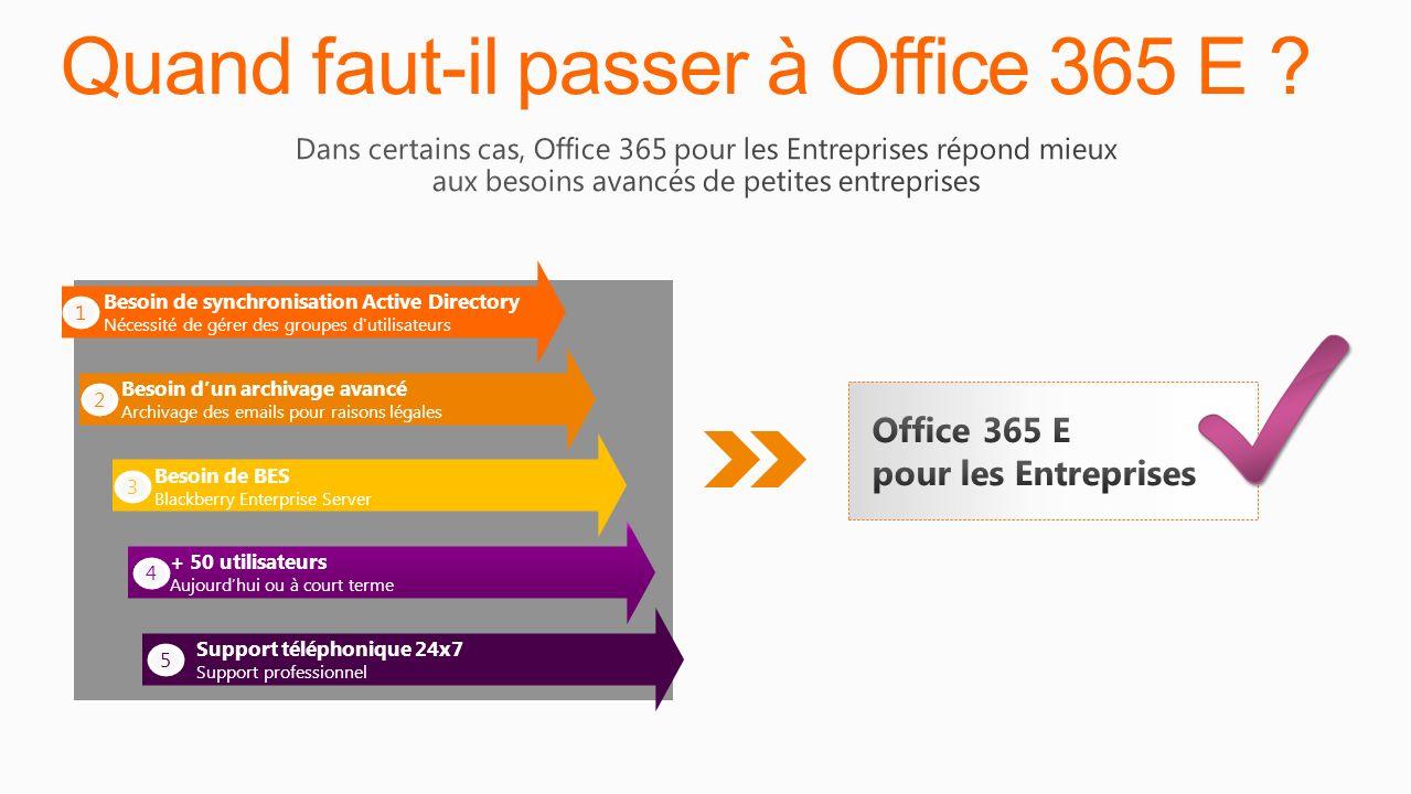 Quand faut-il passer à Office 365 E ? Besoin de synchronisation Active Directory Nécessité de gérer des groupes d'utilisateurs 1 Besoin dun archivage