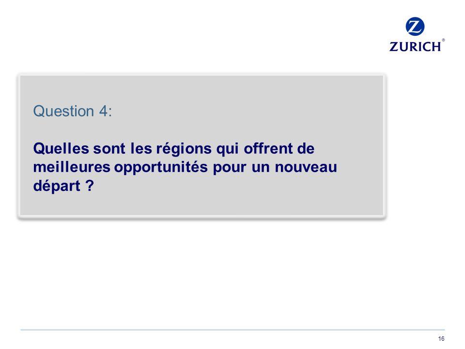Question 4: Quelles sont les régions qui offrent de meilleures opportunités pour un nouveau départ ? Question 4: Quelles sont les régions qui offrent