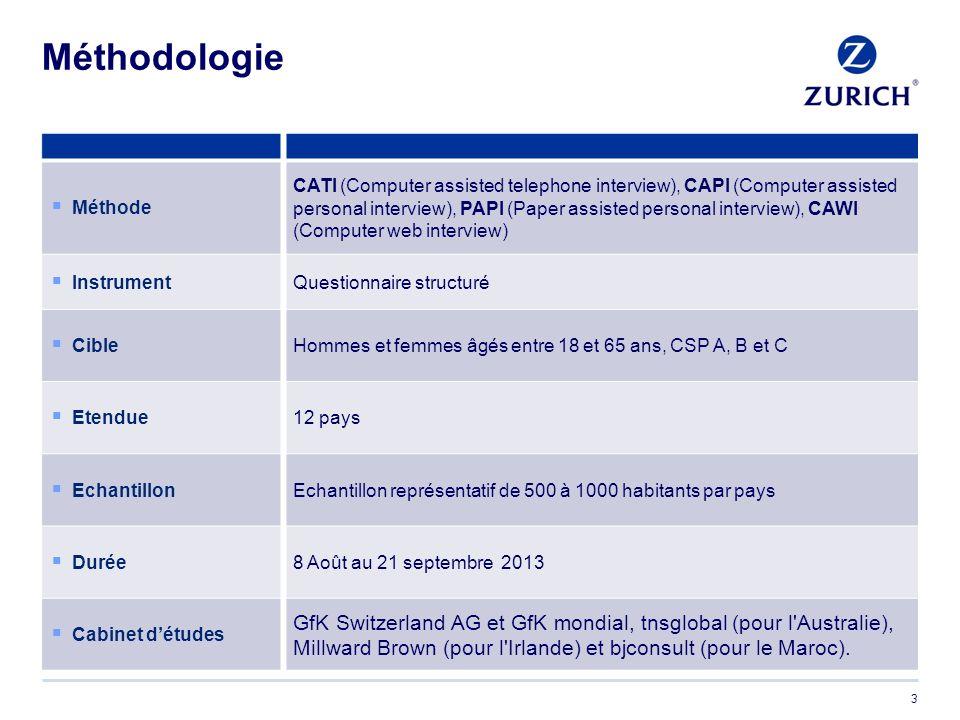 3 Méthode CATI (Computer assisted telephone interview), CAPI (Computer assisted personal interview), PAPI (Paper assisted personal interview), CAWI (C