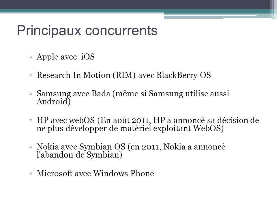 Principaux concurrents Apple avec iOS Research In Motion (RIM) avec BlackBerry OS Samsung avec Bada (même si Samsung utilise aussi Android) HP avec we