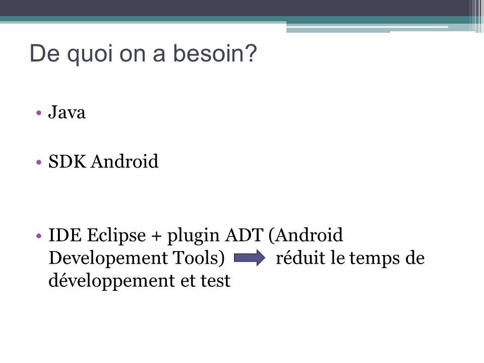 Java SDK Android IDE Eclipse + plugin ADT (Android Developement Tools) réduit le temps de développement et test De quoi on a besoin?