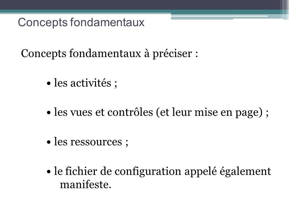 Concepts fondamentaux à préciser : les activités ; les vues et contrôles (et leur mise en page) ; les ressources ; le fichier de configuration appelé