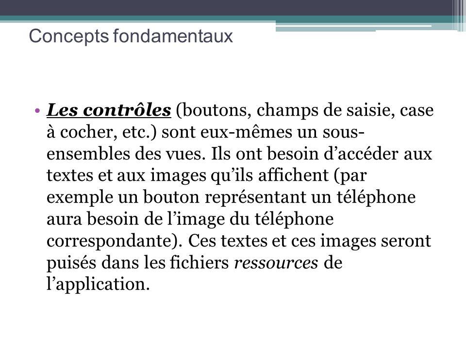 Les contrôles (boutons, champs de saisie, case à cocher, etc.) sont eux-mêmes un sous- ensembles des vues. Ils ont besoin daccéder aux textes et aux i