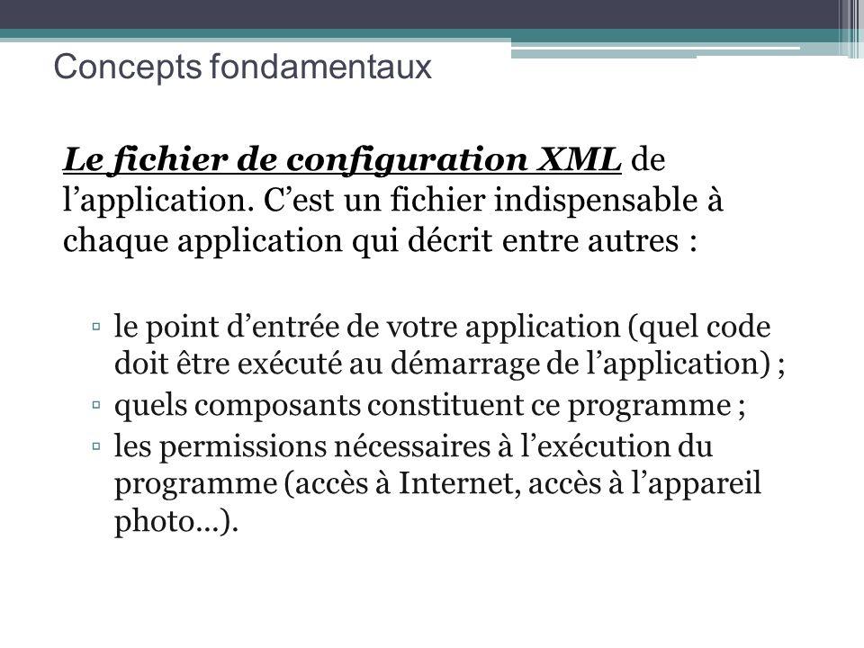 Le fichier de configuration XML de lapplication. Cest un fichier indispensable à chaque application qui décrit entre autres : le point dentrée de votr