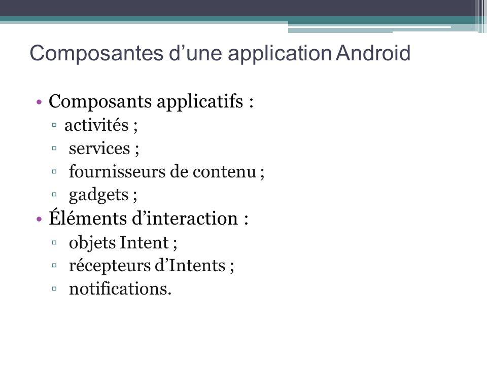 Composantes dune application Android Composants applicatifs : activités ; services ; fournisseurs de contenu ; gadgets ; Éléments dinteraction : objet